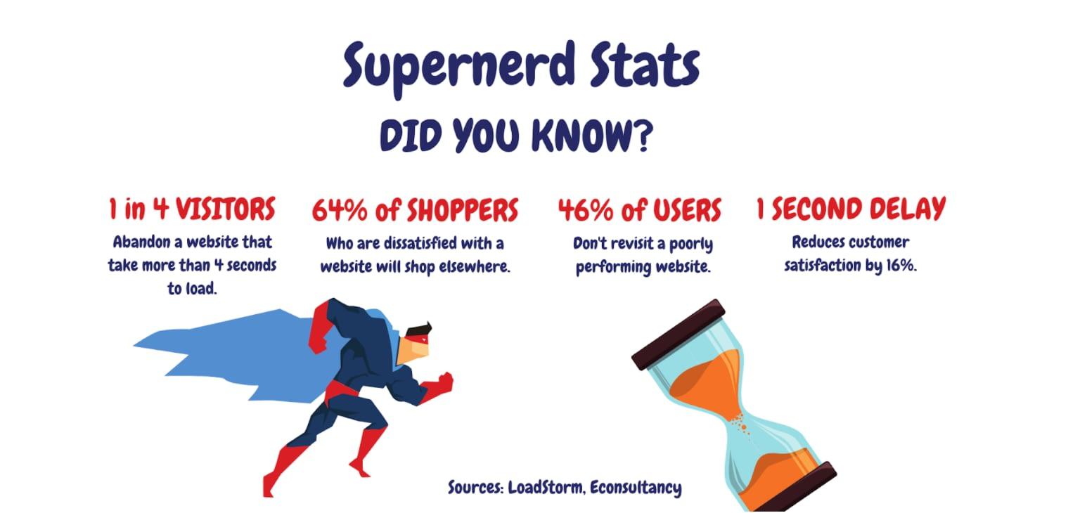 Supernerd stats